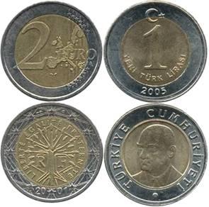 Erhebliche Verwechslungsgefahr Neue Türkische Münze Im Umlauf