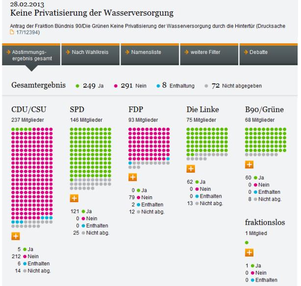 wasser_bundestag