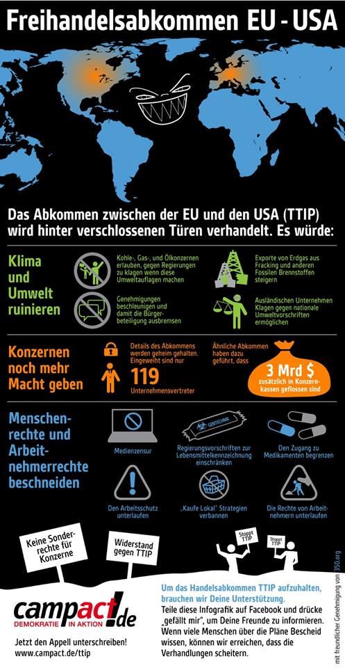 Freihandelsabkommen_auf_eien_Blick