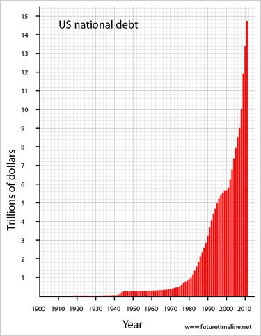 us_national_debt_2011