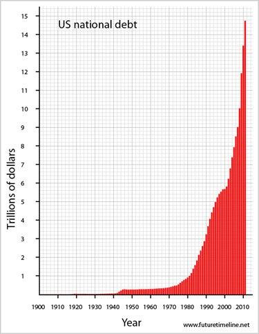 us_national_debt_2011