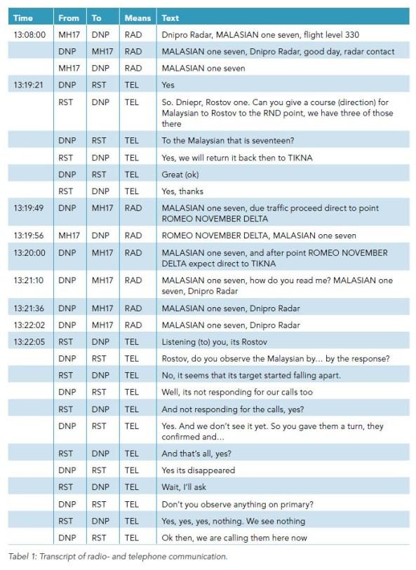 ATC transcript