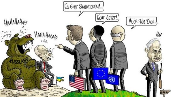 Russland-Ukraine-Sanktionen