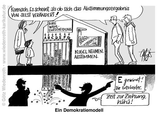 Bildunterschrift: Ein Demokratiemodell.