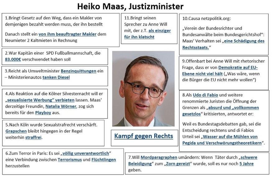 Heiko Maas Zitate
