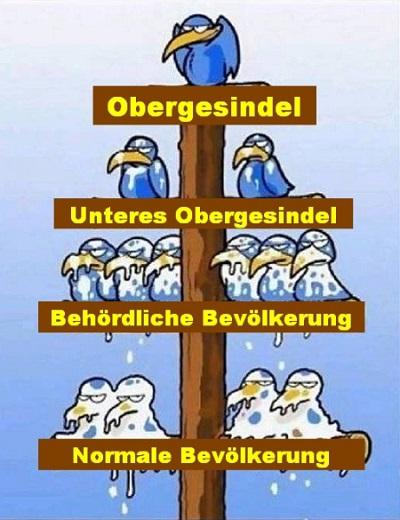 behc3b6rdengesindel-und-scheinbeamte-gehen-gegen-eigene-landsleute-vor